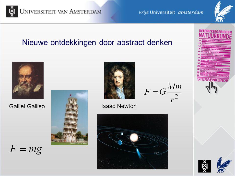 Nieuwe ontdekkingen door abstract denken Galilei Galileo Isaac Newton