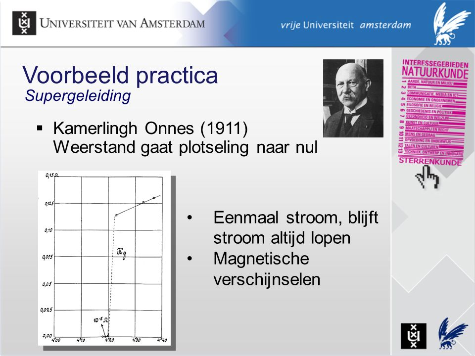  Kamerlingh Onnes (1911) Weerstand gaat plotseling naar nul Voorbeeld practica Supergeleiding Eenmaal stroom, blijft stroom altijd lopen Magnetische