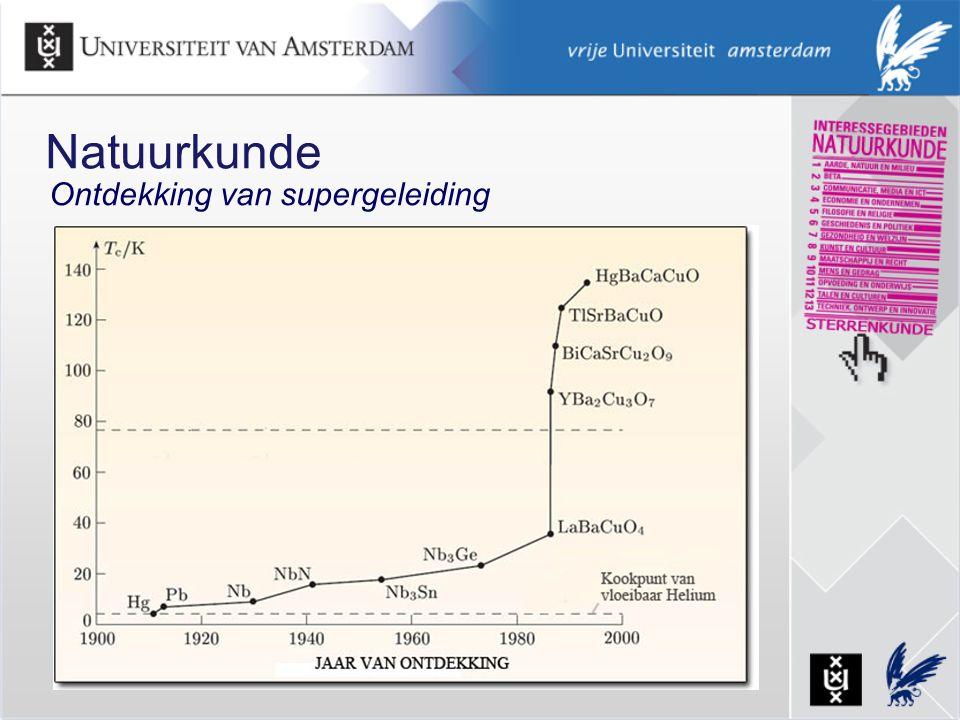 Natuurkunde Ontdekking van supergeleiding
