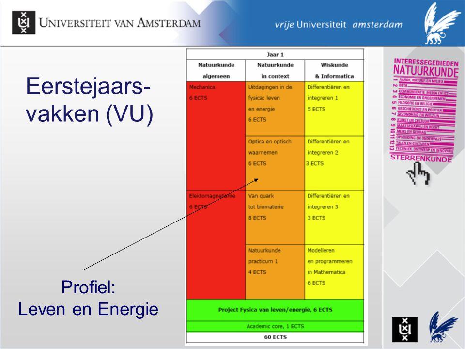 Eerstejaars- vakken (VU) Profiel: Leven en Energie