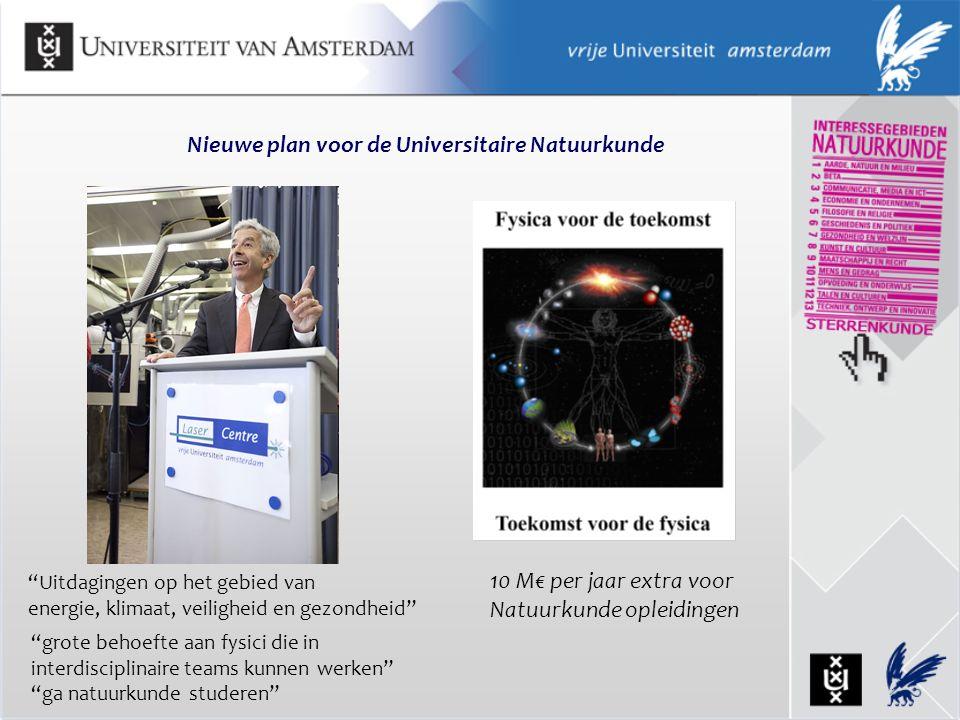 Uitdagingen op het gebied van energie, klimaat, veiligheid en gezondheid grote behoefte aan fysici die in interdisciplinaire teams kunnen werken ga natuurkunde studeren Nieuwe plan voor de Universitaire Natuurkunde 10 M€ per jaar extra voor Natuurkunde opleidingen