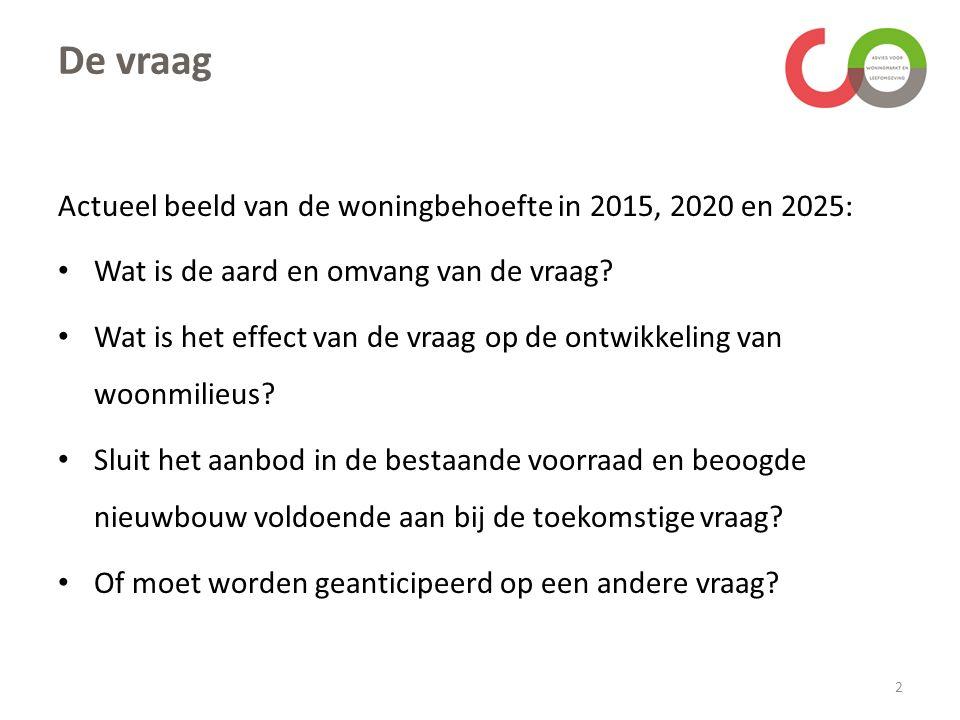 De vraag Actueel beeld van de woningbehoefte in 2015, 2020 en 2025: Wat is de aard en omvang van de vraag.
