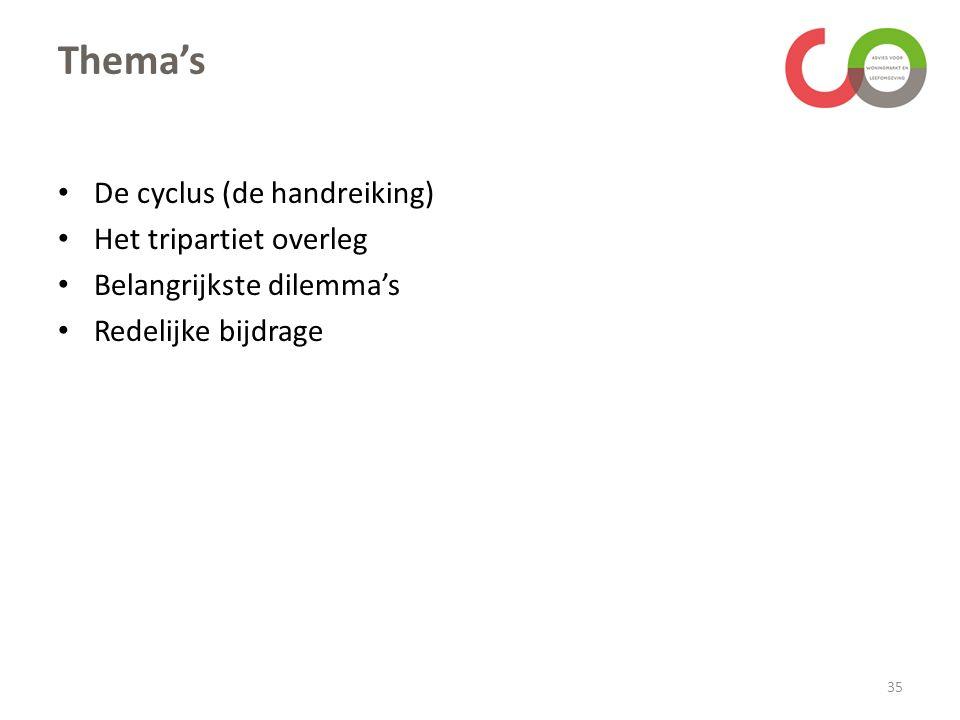 Thema's De cyclus (de handreiking) Het tripartiet overleg Belangrijkste dilemma's Redelijke bijdrage 35