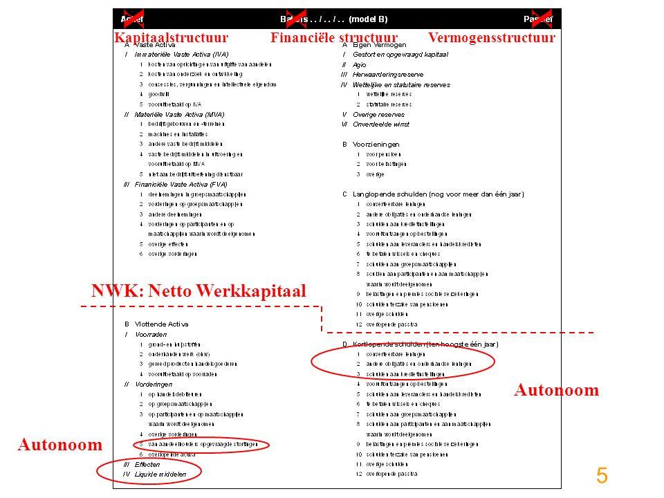 Werkkapitaal 6 Bruto Werkkapitaal = Vlottende Activa Netto Werkkapitaal = Vlottende activa -/- VVK Geïnduceerd Netto Werkkapitaal: (Vl.A -/- Effecten -/- LM) -/- (VVK -/- KT schuld bank) Autonoom Netto Werkkapitaal: (Autonome vorderingen + Effecten + LM) -/- (autonome KT schulden) Net Treasury: (Effecten + LM) -/- (KT schuld bank)