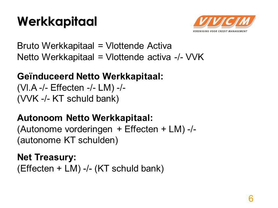 17 Optimale posities Werkkapitaal.