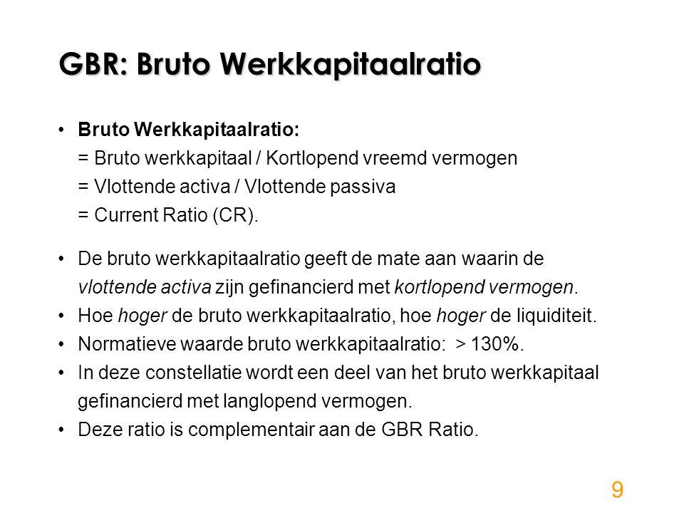 GBR: Bruto Werkkapitaalratio Bruto Werkkapitaalratio: = Bruto werkkapitaal / Kortlopend vreemd vermogen = Vlottende activa / Vlottende passiva = Current Ratio (CR).