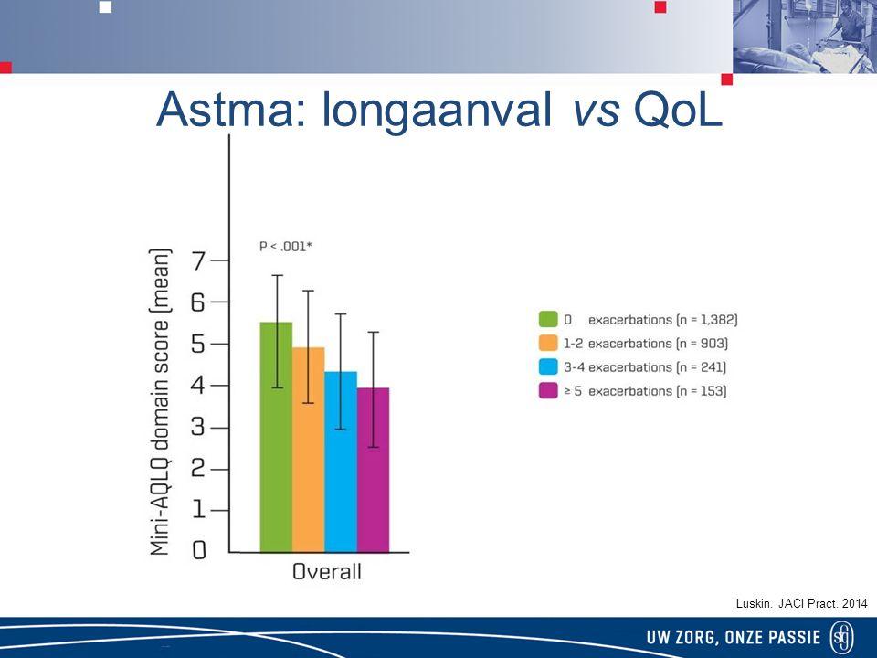 Luskin. JACI Pract. 2014 Astma: longaanval vs QoL