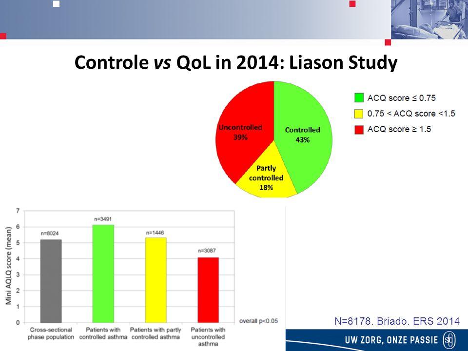Controle vs QoL in 2014: Liason Study N=8178. Briado. ERS 2014