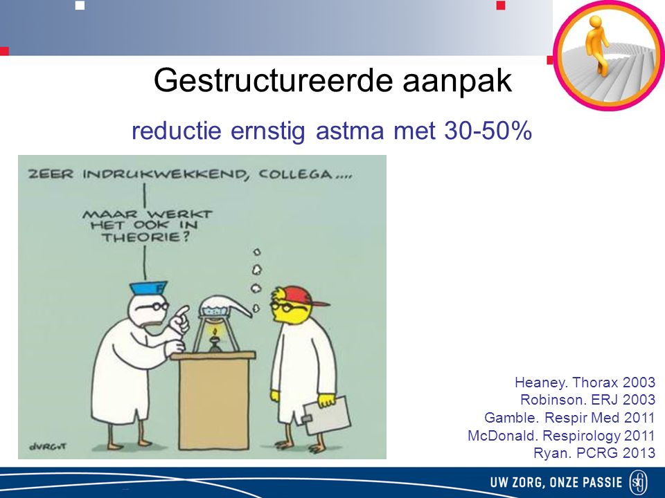 Gestructureerde aanpak reductie ernstig astma met 30-50% Heaney.