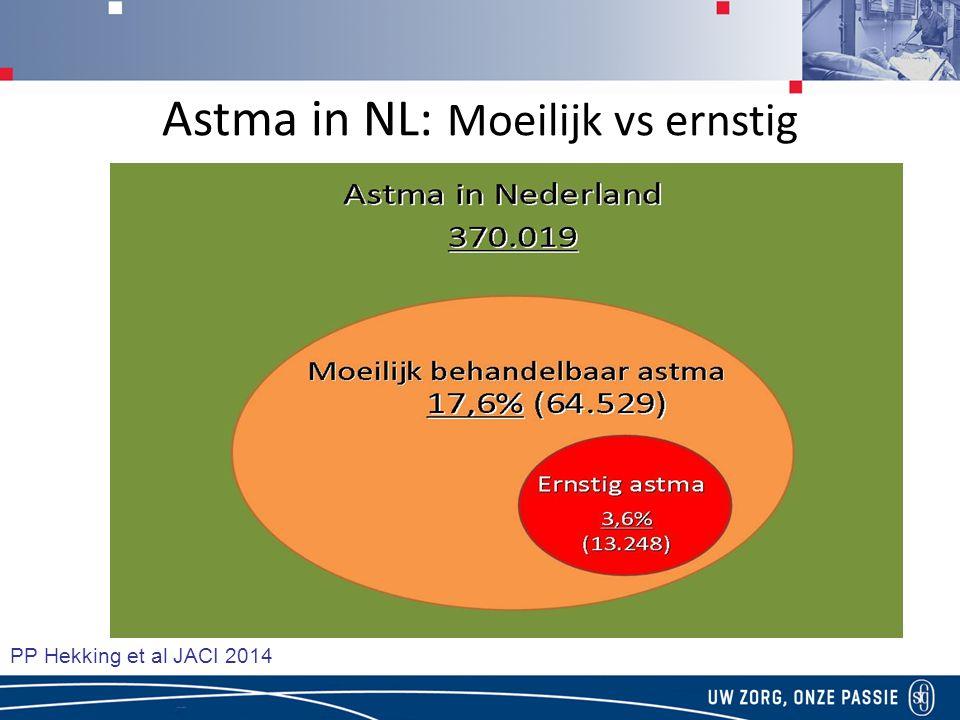 Astma in NL: Moeilijk vs ernstig PP Hekking et al JACI 2014