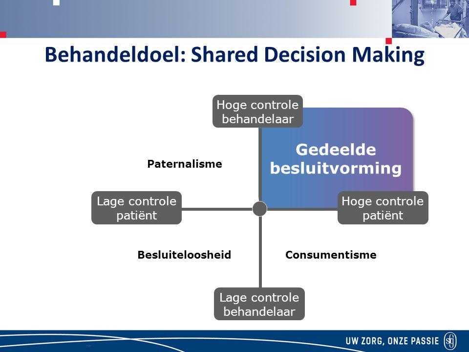 Behandeldoel: Shared Decision Making Gedeelde besluitvorming Lage controle behandelaar Hoge controle behandelaar Paternalisme Consumentisme Besluiteloosheid Hoge controle patiënt Lage controle patiënt