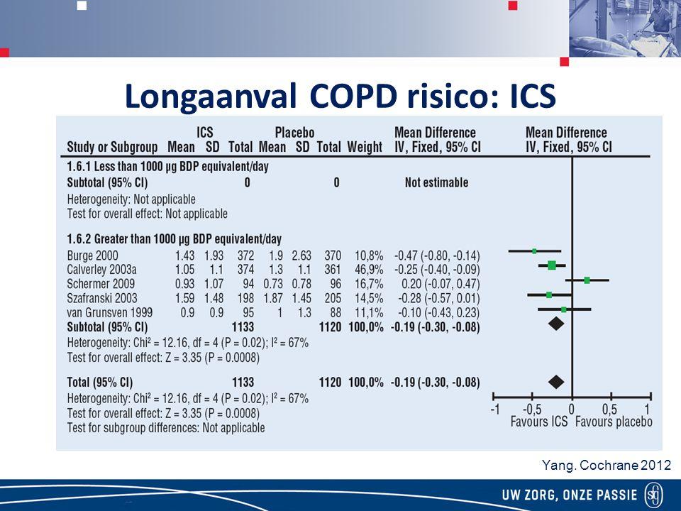 Longaanval COPD risico: ICS Yang. Cochrane 2012