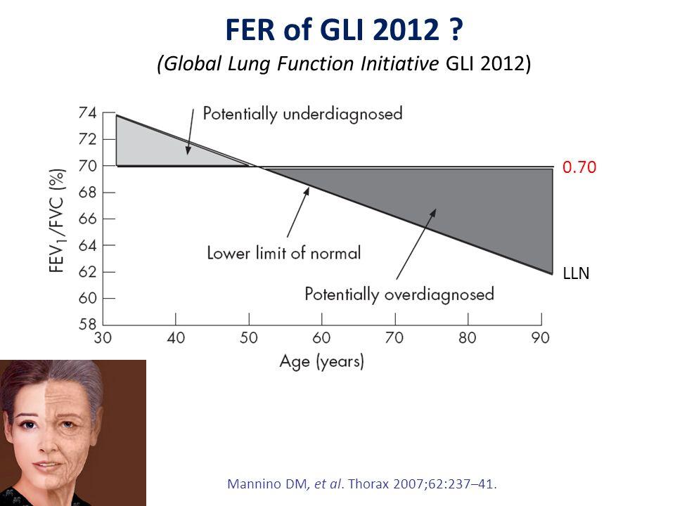 Mannino DM, et al.Thorax 2007;62:237–41. LLN 0.70 FER of GLI 2012 .