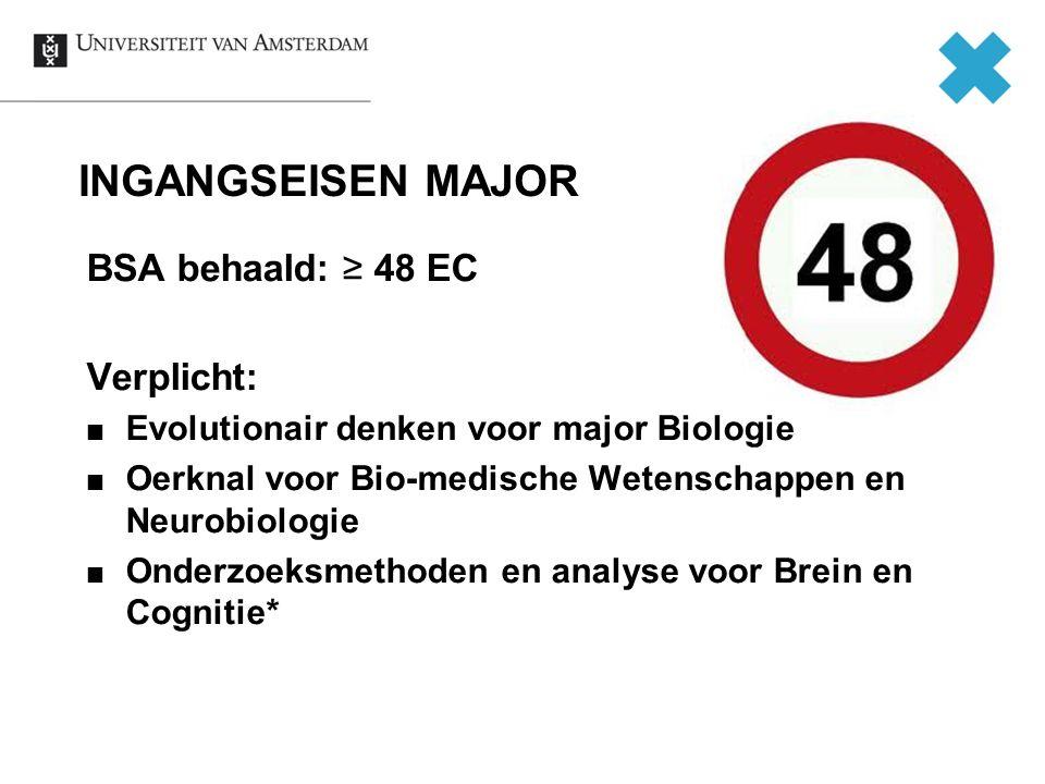 INGANGSEISEN MAJOR BSA behaald: ≥ 48 EC Verplicht: Evolutionair denken voor major Biologie Oerknal voor Bio-medische Wetenschappen en Neurobiologie Onderzoeksmethoden en analyse voor Brein en Cognitie*