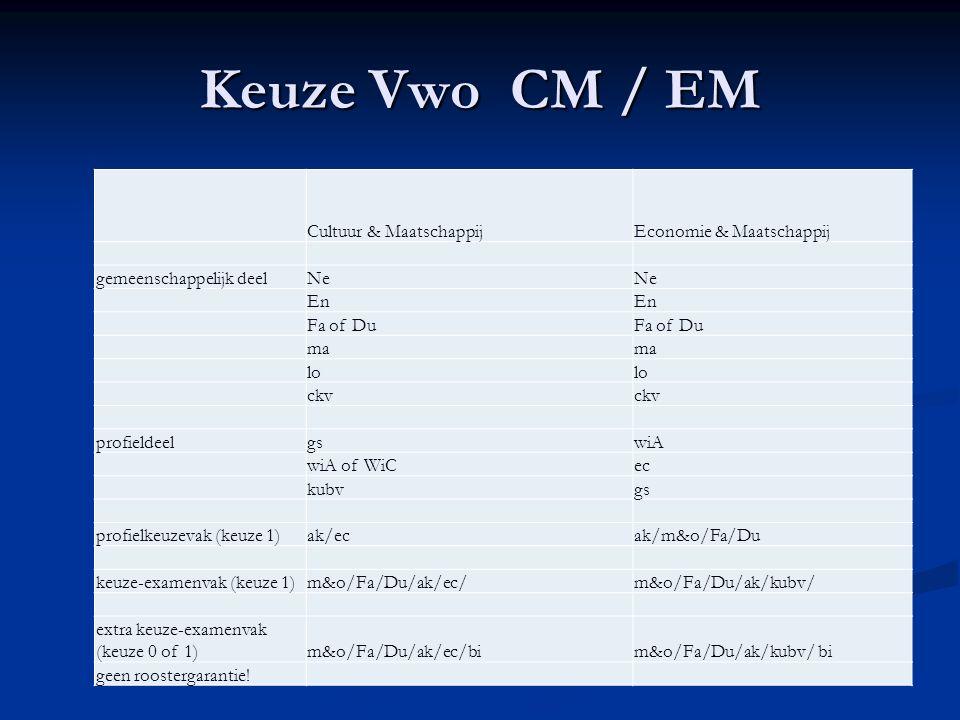 Keuze Vwo CM / EM Cultuur & MaatschappijEconomie & Maatschappij gemeenschappelijk deelNe En Fa of Du ma lo ckv profieldeelgswiA wiA of WiCec kubvgs profielkeuzevak (keuze 1)ak/ecak/m&o/Fa/Du keuze-examenvak (keuze 1)m&o/Fa/Du/ak/ec/m&o/Fa/Du/ak/kubv/ extra keuze-examenvak (keuze 0 of 1)m&o/Fa/Du/ak/ec/bim&o/Fa/Du/ak/kubv/ bi geen roostergarantie!