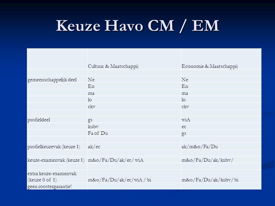 Keuze Havo CM / EM Cultuur & MaatschappijEconomie & Maatschappij gemeenschappelijk deelNe En ma lo ckv profieldeelgswiA kubvec Fa of Dugs profielkeuzevak (keuze 1)ak/ecak/m&o/Fa/Du keuze-examenvak (keuze 1)m&o/Fa/Du/ak/ec/ wiAm&o/Fa/Du/ak/kubv/ extra keuze-examenvak (keuze 0 of 1)m&o/Fa/Du/ak/ec/wiA / bim&o/Fa/Du/ak/kubv/ bi geen roostergarantie!