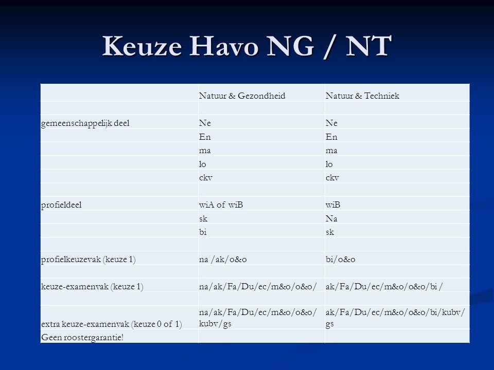 Keuze Havo NG / NT Natuur & GezondheidNatuur & Techniek gemeenschappelijk deelNe En ma lo ckv profieldeelwiA of wiBwiB skNa bisk profielkeuzevak (keuze 1)na /ak/o&obi/o&o keuze-examenvak (keuze 1)na/ak/Fa/Du/ec/m&o/o&o/ak/Fa/Du/ec/m&o/o&o/bi / extra keuze-examenvak (keuze 0 of 1) na/ak/Fa/Du/ec/m&o/o&o/ kubv/gs ak/Fa/Du/ec/m&o/o&o/bi/kubv/ gs Geen roostergarantie!