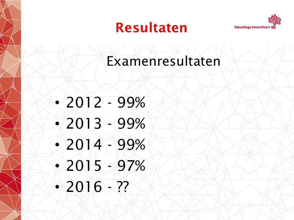Resultaten Examenresultaten 2012 - 99% 2013 - 99% 2014 - 99% 2015 - 97% 2016 - ??