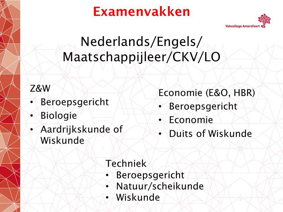 Examenvakken Nederlands/Engels/ Maatschappijleer/CKV/LO Z&W Beroepsgericht Biologie Aardrijkskunde of Wiskunde Economie (E&O, HBR) Beroepsgericht Economie Duits of Wiskunde Techniek Beroepsgericht Natuur/scheikunde Wiskunde