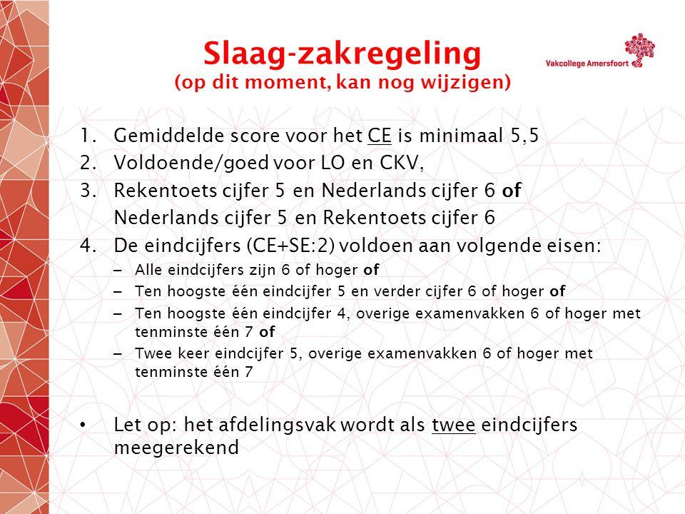 Slaag-zakregeling (op dit moment, kan nog wijzigen) 1.Gemiddelde score voor het CE is minimaal 5,5 2.Voldoende/goed voor LO en CKV, 3.Rekentoets cijfer 5 en Nederlands cijfer 6 of Nederlands cijfer 5 en Rekentoets cijfer 6 4.De eindcijfers (CE+SE:2) voldoen aan volgende eisen: – Alle eindcijfers zijn 6 of hoger of – Ten hoogste één eindcijfer 5 en verder cijfer 6 of hoger of – Ten hoogste één eindcijfer 4, overige examenvakken 6 of hoger met tenminste één 7 of – Twee keer eindcijfer 5, overige examenvakken 6 of hoger met tenminste één 7 Let op: het afdelingsvak wordt als twee eindcijfers meegerekend