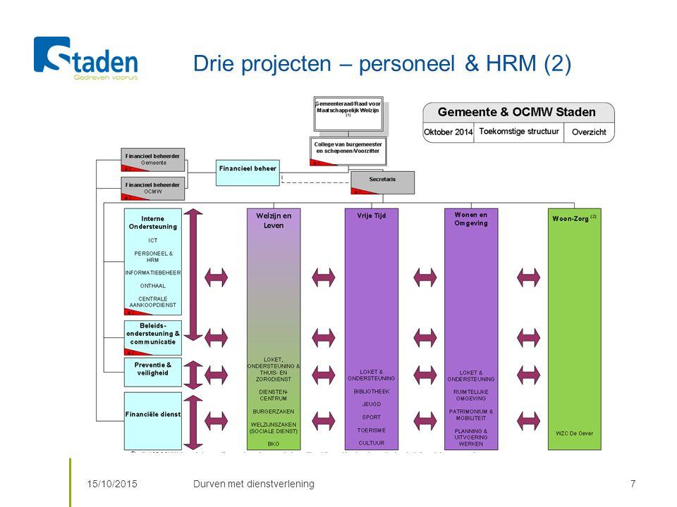 Drie projecten – personeel & HRM (2) 15/10/2015Durven met dienstverlening7