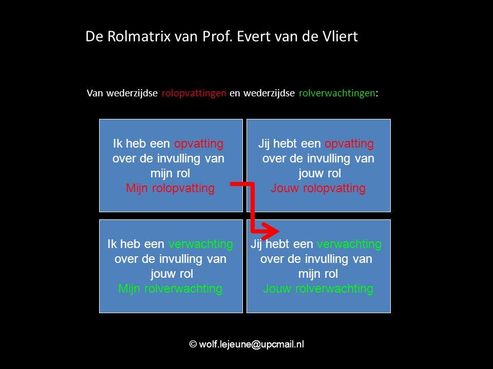 © wolf.lejeune@upcmail.nl De Rolmatrix van Prof. Evert van de Vliert Van wederzijdse rolopvattingen en wederzijdse rolverwachtingen: Ik heb een opvatt