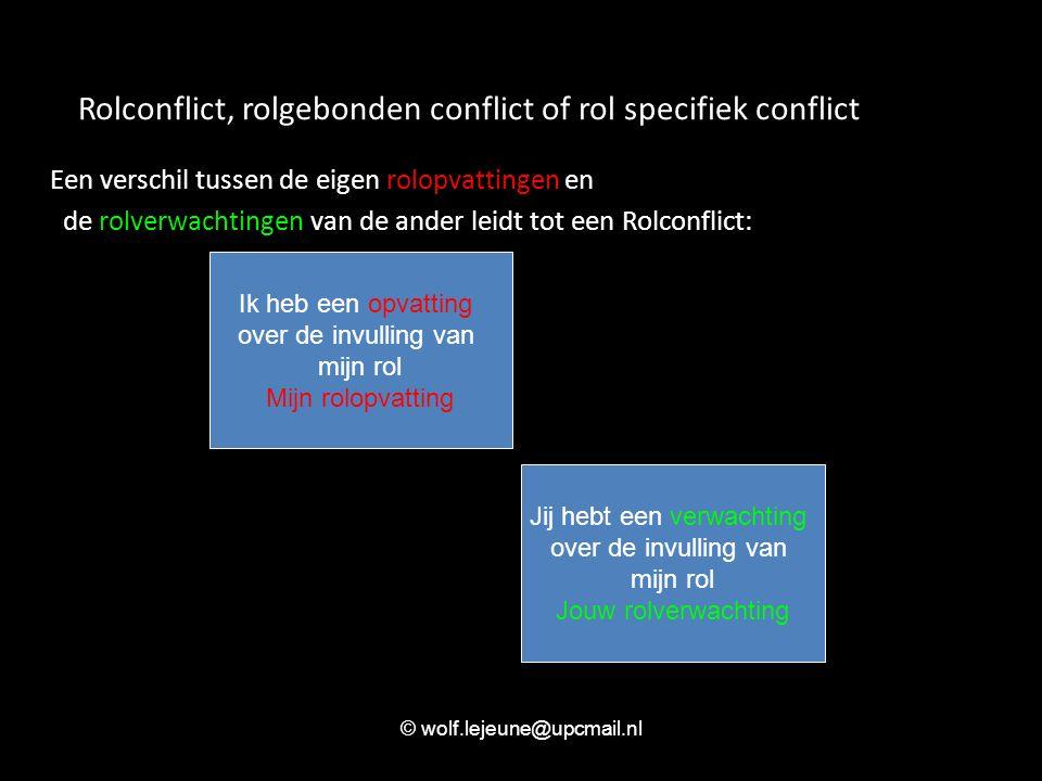 © wolf.lejeune@upcmail.nl Rolconflict, rolgebonden conflict of rol specifiek conflict Een verschil tussen de eigen rolopvattingen en de rolverwachting