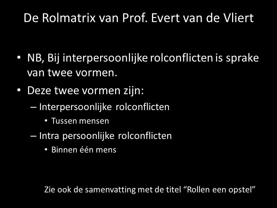 De Rolmatrix van Prof. Evert van de Vliert NB, Bij interpersoonlijke rolconflicten is sprake van twee vormen. Deze twee vormen zijn: – Interpersoonlij