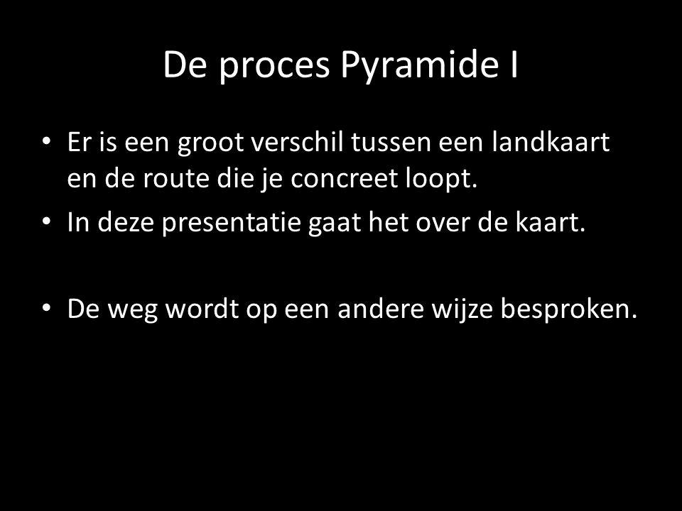 De proces Pyramide I Er is een groot verschil tussen een landkaart en de route die je concreet loopt. In deze presentatie gaat het over de kaart. De w