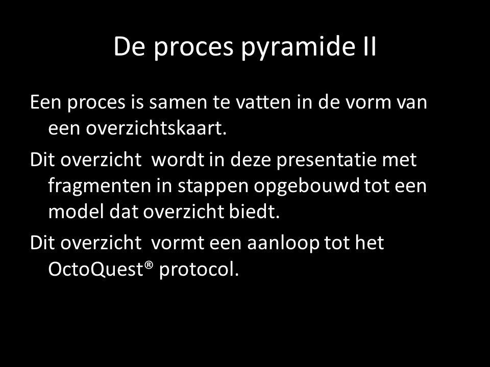 De proces pyramide II Een proces is samen te vatten in de vorm van een overzichtskaart. Dit overzicht wordt in deze presentatie met fragmenten in stap