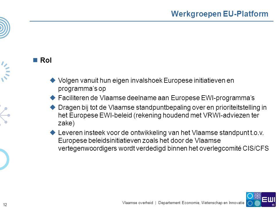 Vlaamse overheid | Departement Economie, Wetenschap en Innovatie 12 Werkgroepen EU-Platform Rol  Volgen vanuit hun eigen invalshoek Europese initiatieven en programma's op  Faciliteren de Vlaamse deelname aan Europese EWI-programma's  Dragen bij tot de Vlaamse standpuntbepaling over en prioriteitstelling in het Europese EWI-beleid (rekening houdend met VRWI-adviezen ter zake)  Leveren insteek voor de ontwikkeling van het Vlaamse standpunt t.o.v.