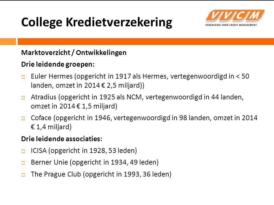 College Kredietverzekering Marktoverzicht / Ontwikkelingen Drie leidende groepen:  Euler Hermes (opgericht in 1917 als Hermes, vertegenwoordigd in < 50 landen, omzet in 2014 € 2,5 miljard))  Atradius (opgericht in 1925 als NCM, vertegenwoordigd in 44 landen, omzet in 2014 € 1,5 miljard)  Coface (opgericht in 1946, vertegenwoordigd in 98 landen, omzet in 2014 € 1,4 miljard) Drie leidende associaties:  ICISA (opgericht in 1928, 53 leden)  Berner Unie (opgericht in 1934, 49 leden)  The Prague Club (opgericht in 1993, 36 leden)