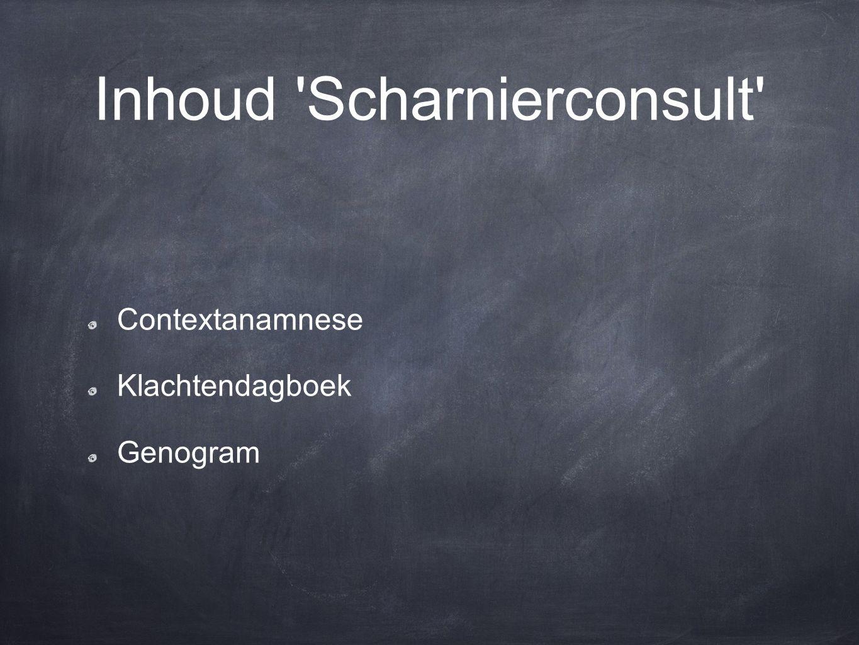 Inhoud 'Scharnierconsult' Contextanamnese Klachtendagboek Genogram