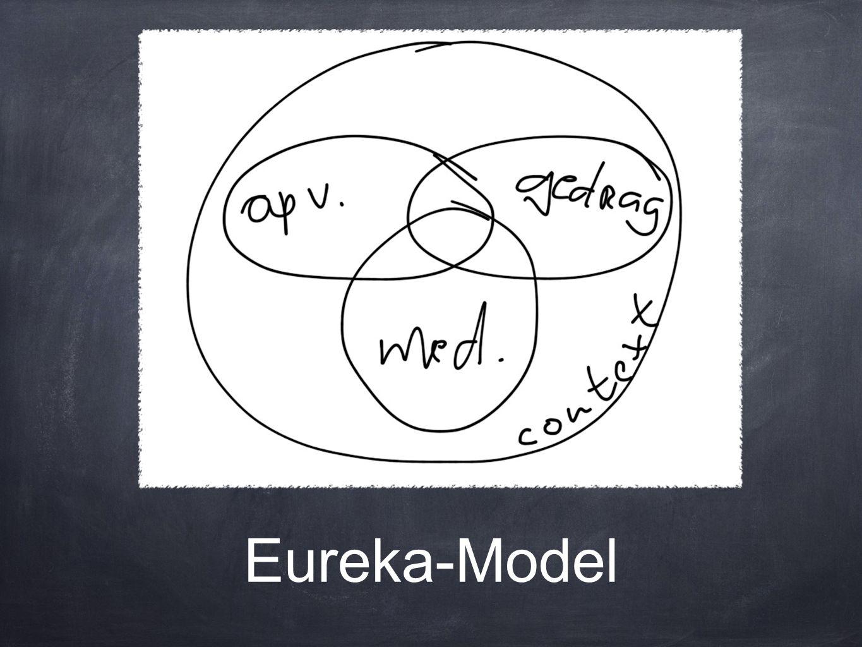 Eureka-Model