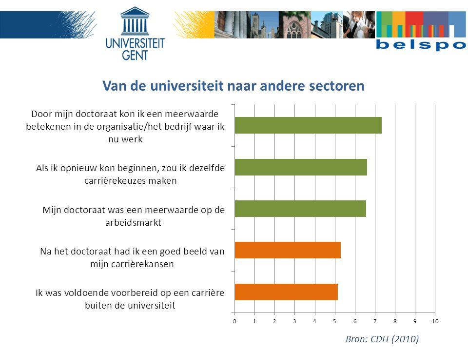 Bron: CDH (2010) Van de universiteit naar andere sectoren