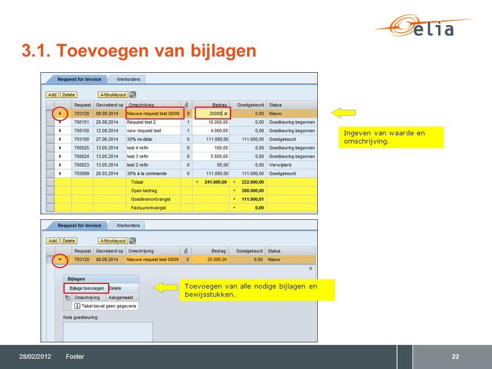 3.1. Toevoegen van bijlagen 28/02/2012Footer22 Toevoegen van alle nodige bijlagen en bewijsstukken.