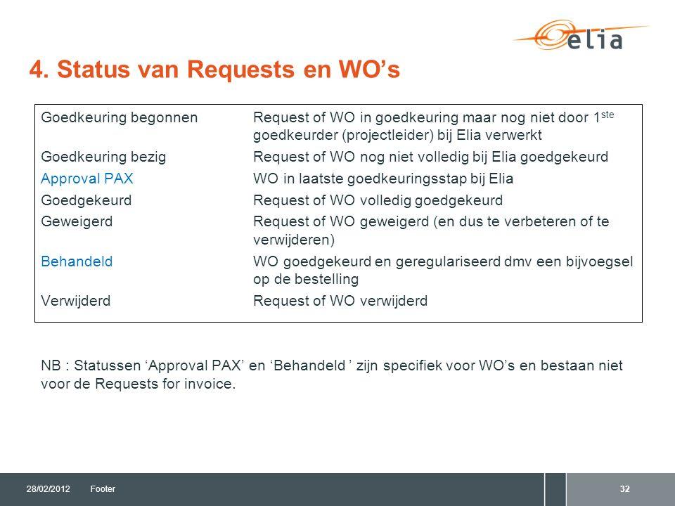 4. Status van Requests en WO's 28/02/2012Footer32 Goedkeuring begonnenRequest of WO in goedkeuring maar nog niet door 1 ste goedkeurder (projectleider