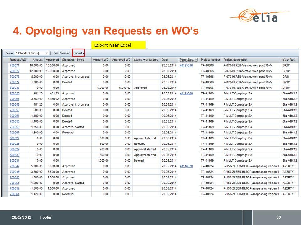 4. Opvolging van Requests en WO's 28/02/2012Footer33 Export naar Excel