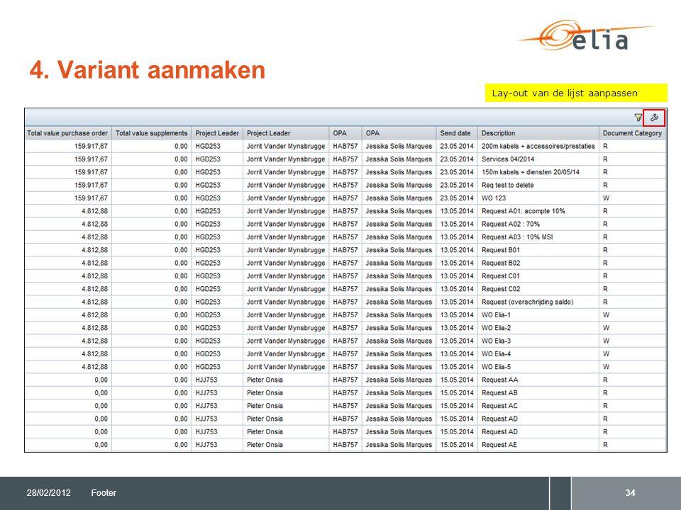 4. Variant aanmaken 28/02/2012Footer34 Lay-out van de lijst aanpassen