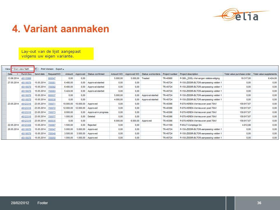 4. Variant aanmaken 28/02/2012Footer36 Lay-out van de lijst aangepast volgens uw eigen variante.