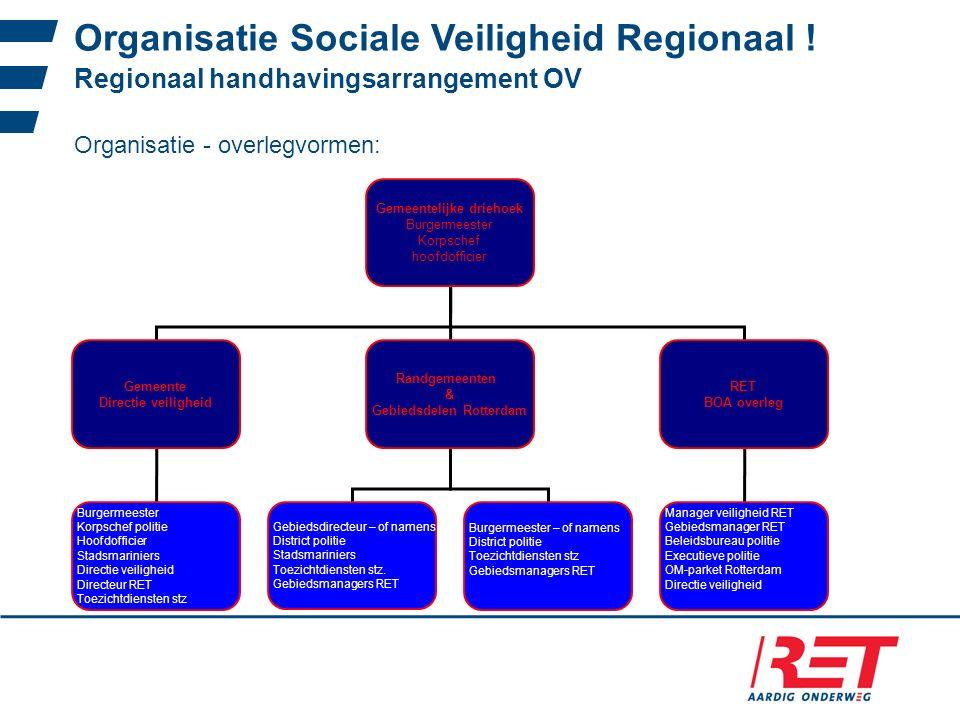 Organisatie Sociale Veiligheid Regionaal ! Regionaal handhavingsarrangement OV Organisatie - overlegvormen: Gemeentelijke driehoek Burgermeester Korps