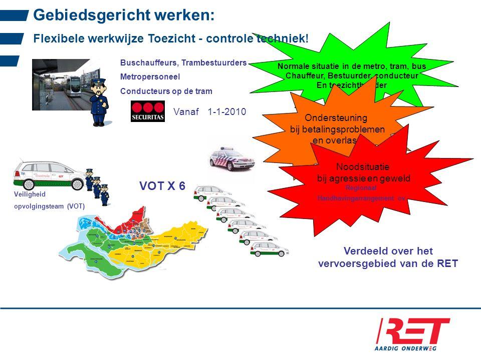 Afdeling Veiligheid: Regiefunctie veiligheid openbaar vervoer SRR.