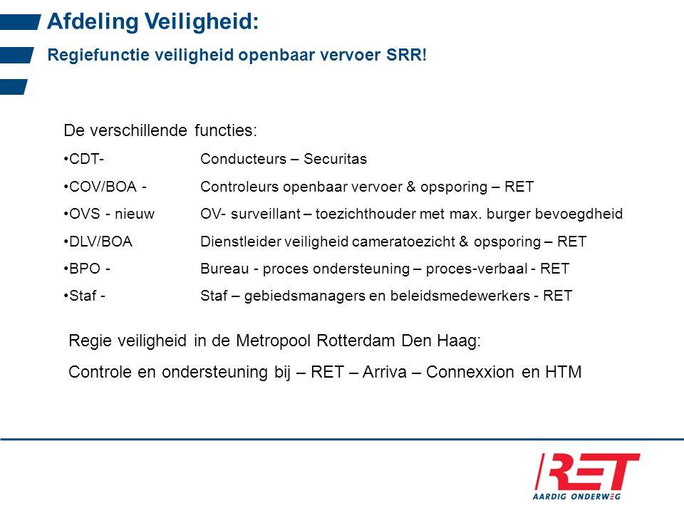 Afdeling Veiligheid: Regiefunctie veiligheid openbaar vervoer SRR! De verschillende functies: CDT- Conducteurs – Securitas COV/BOA - Controleurs openb