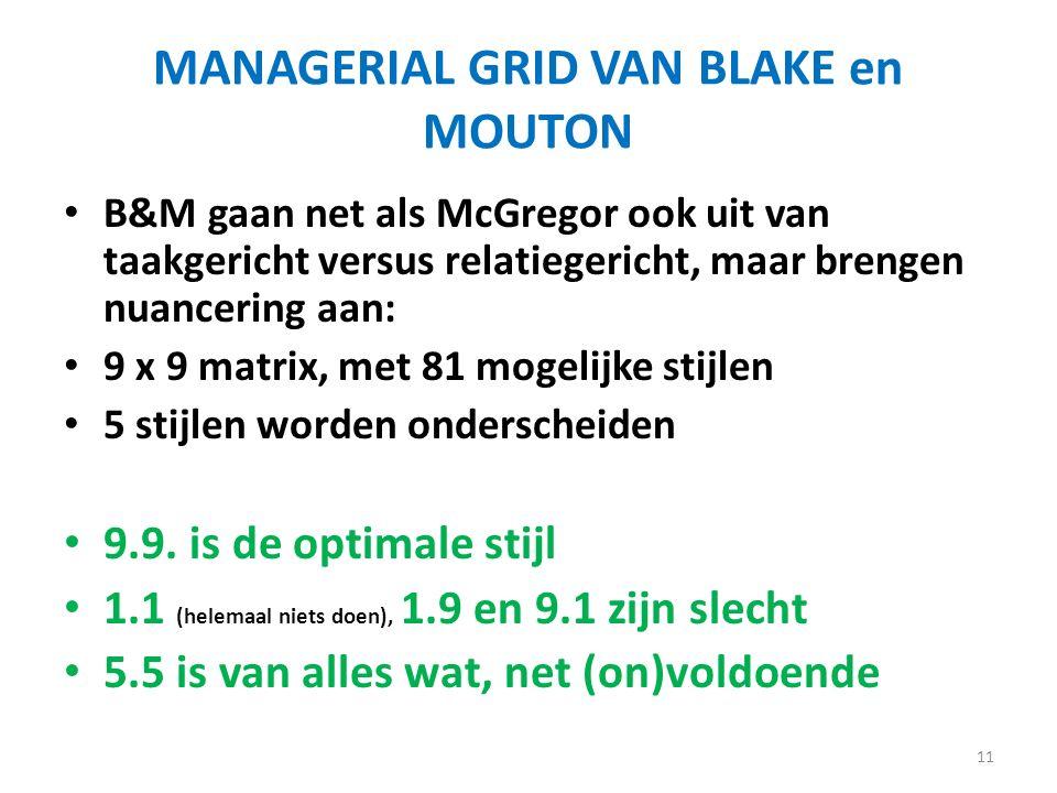 MANAGERIAL GRID VAN BLAKE en MOUTON B&M gaan net als McGregor ook uit van taakgericht versus relatiegericht, maar brengen nuancering aan: 9 x 9 matrix, met 81 mogelijke stijlen 5 stijlen worden onderscheiden 9.9.