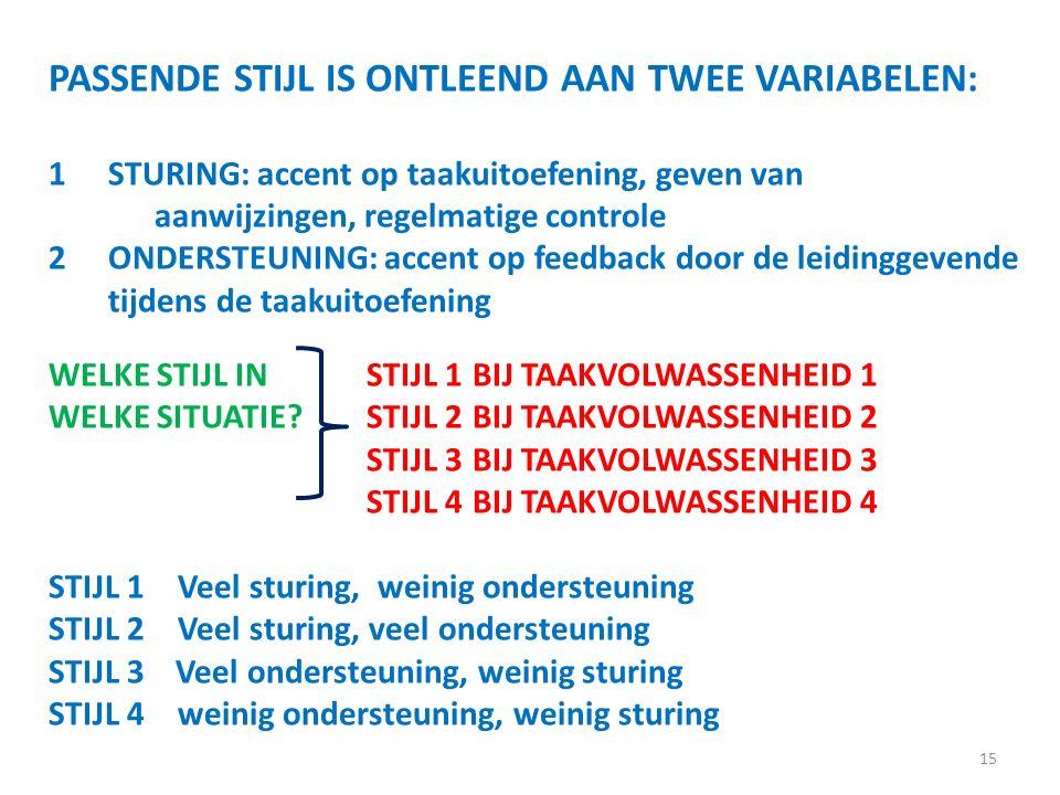 15 PASSENDE STIJL IS ONTLEEND AAN TWEE VARIABELEN: 1STURING: accent op taakuitoefening, geven van aanwijzingen, regelmatige controle 2ONDERSTEUNING: a