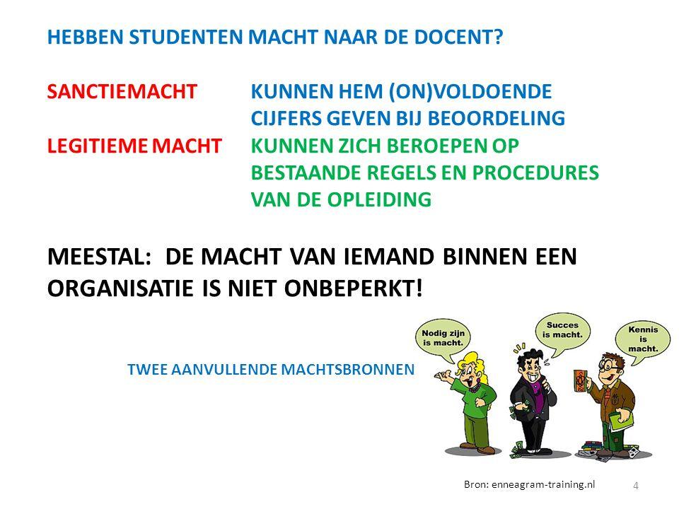 4 HEBBEN STUDENTEN MACHT NAAR DE DOCENT.