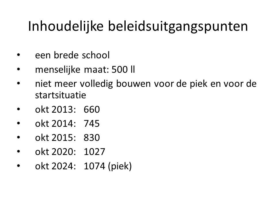 Zoekgebied schoollocatie 2