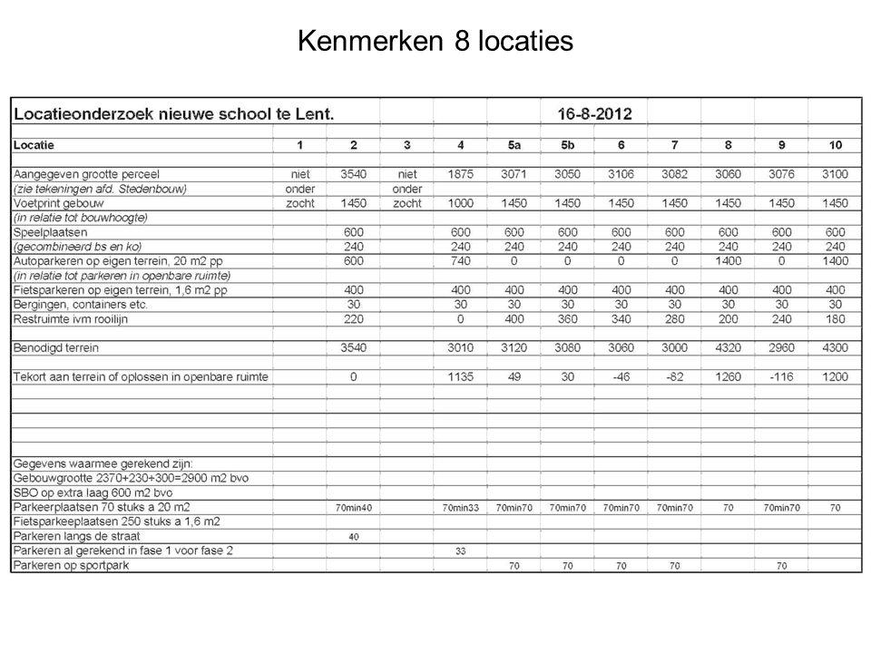 Afweging > locaties 4, 8 en 10 niet verder in onderzoek Afweging > 5 locaties