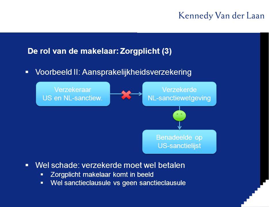 De rol van de makelaar: Zorgplicht (3)  Voorbeeld II: Aansprakelijkheidsverzekering  Wel schade: verzekerde moet wel betalen  Zorgplicht makelaar k