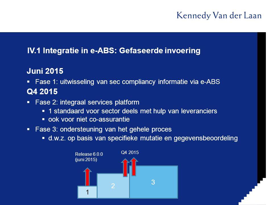 IV.1 Integratie in e-ABS: Gefaseerde invoering Juni 2015  Fase 1: uitwisseling van sec compliancy informatie via e-ABS Q4 2015  Fase 2: integraal services platform  1 standaard voor sector deels met hulp van leveranciers  ook voor niet co-assurantie  Fase 3: ondersteuning van het gehele proces  d.w.z.